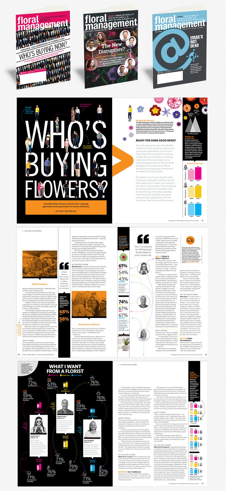 Floral Management Magazine